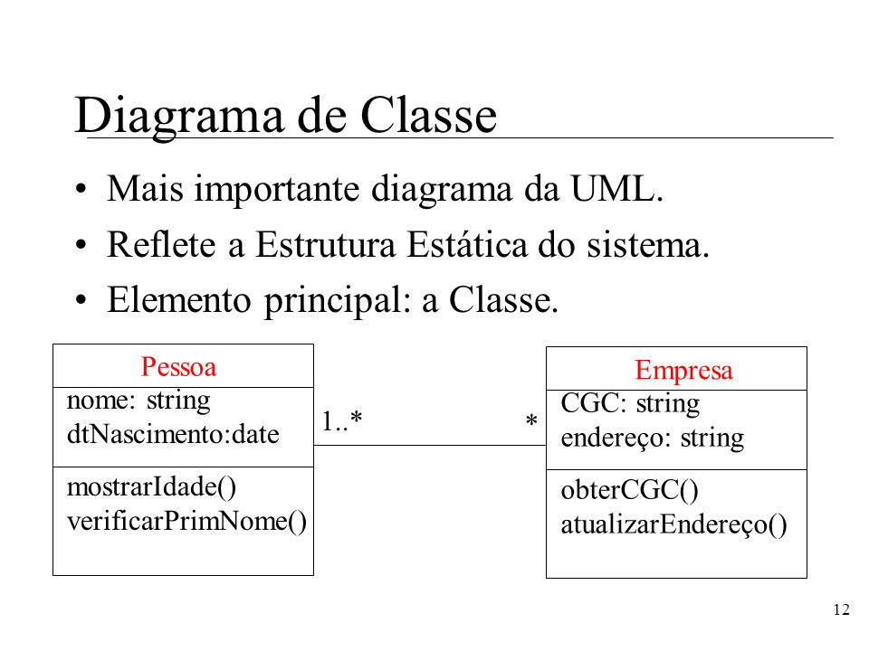 Diagrama de Classe Mais importante diagrama da UML.