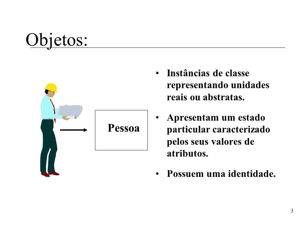 Objetos: Instâncias de classe representando unidades reais ou abstratas.
