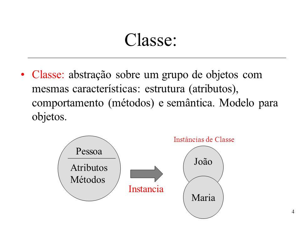 Classe: