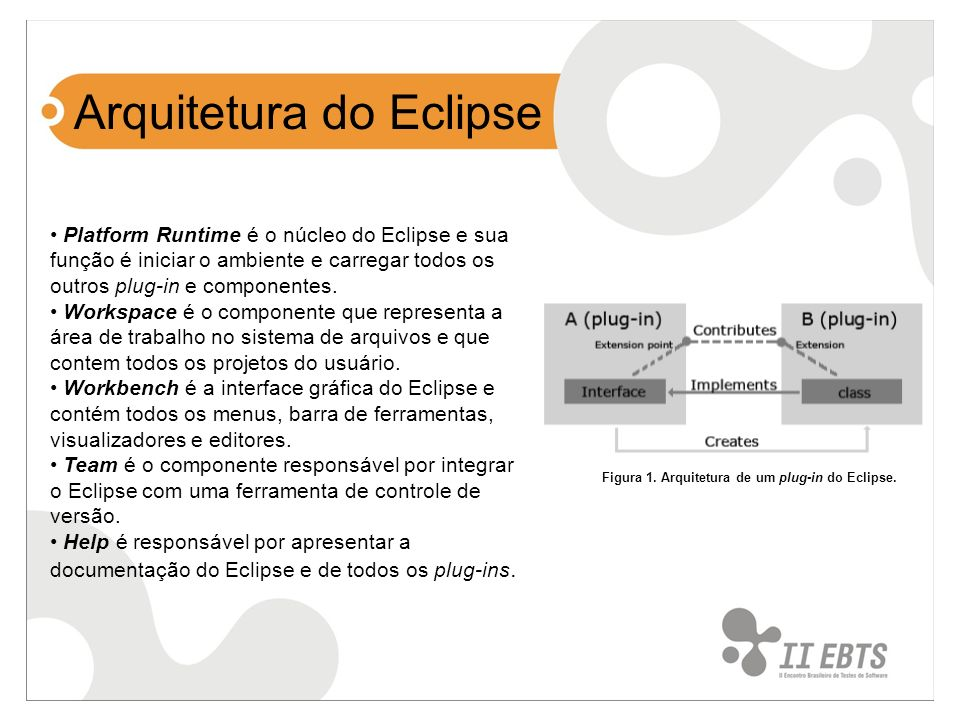 Arquitetura do Eclipse