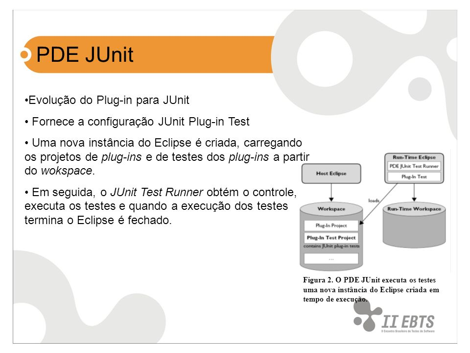 PDE JUnit Evolução do Plug-in para JUnit