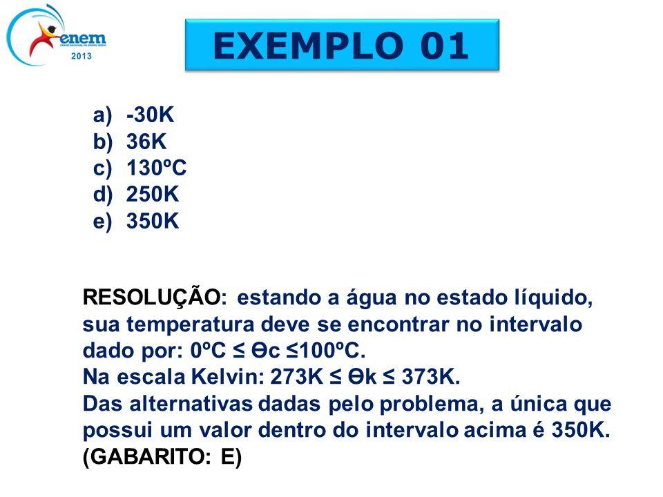 EXEMPLO 01 -30K. 36K. 130ºC. 250K. 350K.