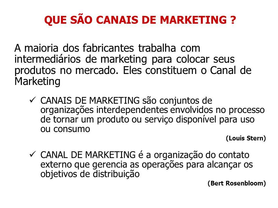 QUE SÃO CANAIS DE MARKETING