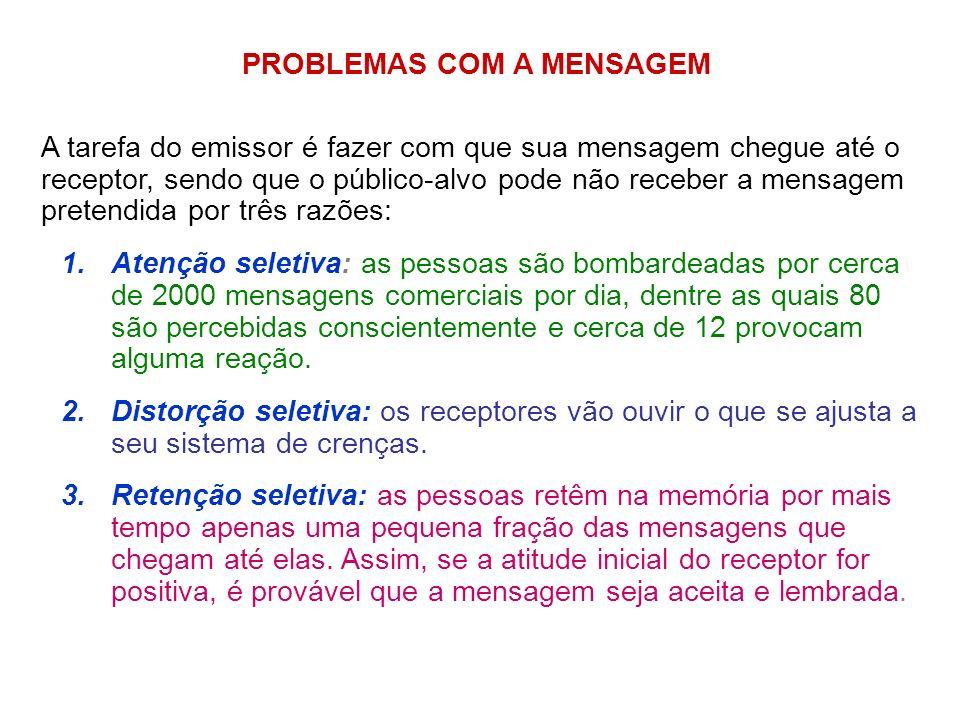 PROBLEMAS COM A MENSAGEM