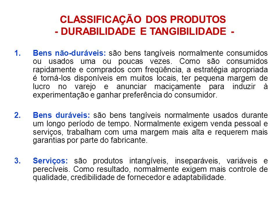 CLASSIFICAÇÃO DOS PRODUTOS - DURABILIDADE E TANGIBILIDADE -