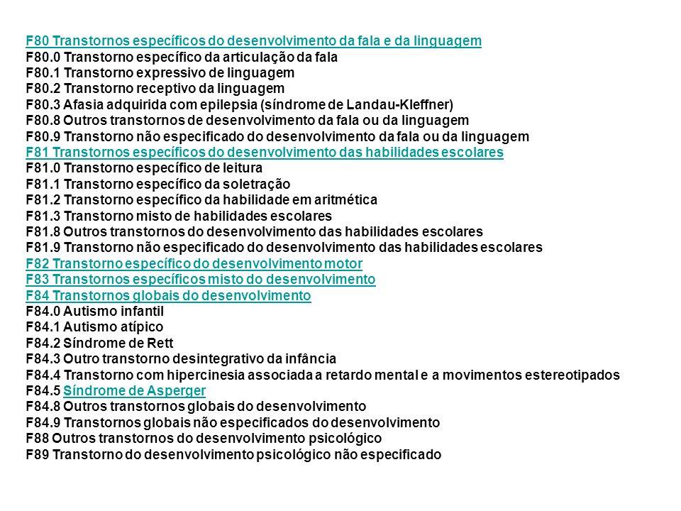 F80 Transtornos específicos do desenvolvimento da fala e da linguagem F80.0 Transtorno específico da articulação da fala F80.1 Transtorno expressivo de linguagem F80.2 Transtorno receptivo da linguagem F80.3 Afasia adquirida com epilepsia (síndrome de Landau-Kleffner) F80.8 Outros transtornos de desenvolvimento da fala ou da linguagem F80.9 Transtorno não especificado do desenvolvimento da fala ou da linguagem F81 Transtornos específicos do desenvolvimento das habilidades escolares F81.0 Transtorno específico de leitura F81.1 Transtorno específico da soletração F81.2 Transtorno específico da habilidade em aritmética F81.3 Transtorno misto de habilidades escolares F81.8 Outros transtornos do desenvolvimento das habilidades escolares F81.9 Transtorno não especificado do desenvolvimento das habilidades escolares F82 Transtorno específico do desenvolvimento motor F83 Transtornos específicos misto do desenvolvimento F84 Transtornos globais do desenvolvimento F84.0 Autismo infantil F84.1 Autismo atípico F84.2 Síndrome de Rett F84.3 Outro transtorno desintegrativo da infância F84.4 Transtorno com hipercinesia associada a retardo mental e a movimentos estereotipados F84.5 Síndrome de Asperger F84.8 Outros transtornos globais do desenvolvimento F84.9 Transtornos globais não especificados do desenvolvimento F88 Outros transtornos do desenvolvimento psicológico F89 Transtorno do desenvolvimento psicológico não especificado