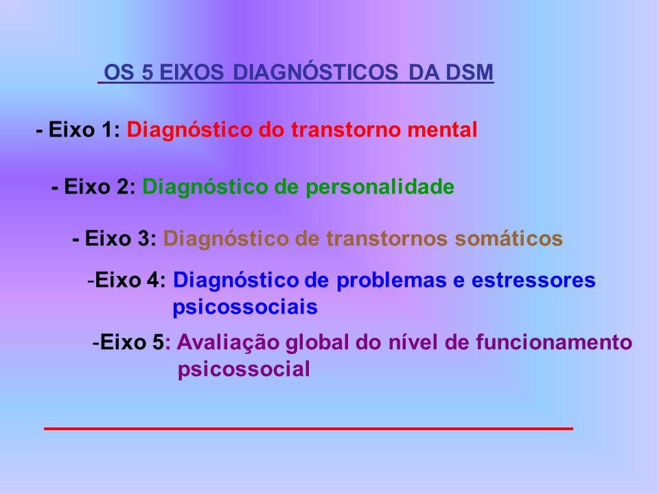 OS 5 EIXOS DIAGNÓSTICOS DA DSM