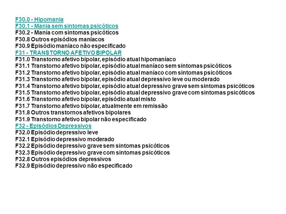F30. 0 - Hipomania F30. 1 - Mania sem sintomas psicóticos F30