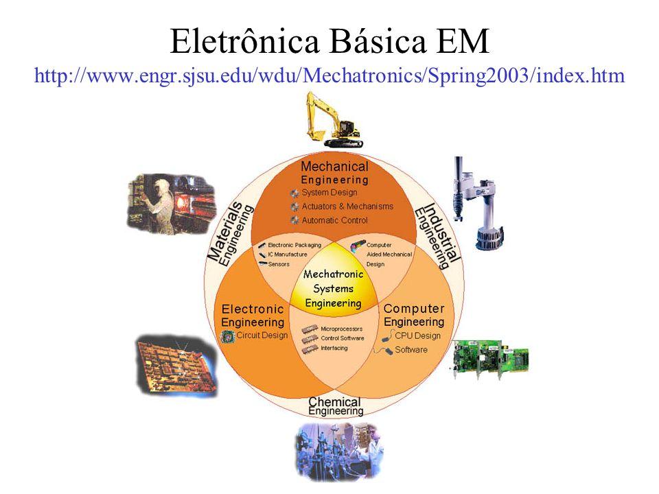 Eletrônica Básica EM http://www. engr. sjsu
