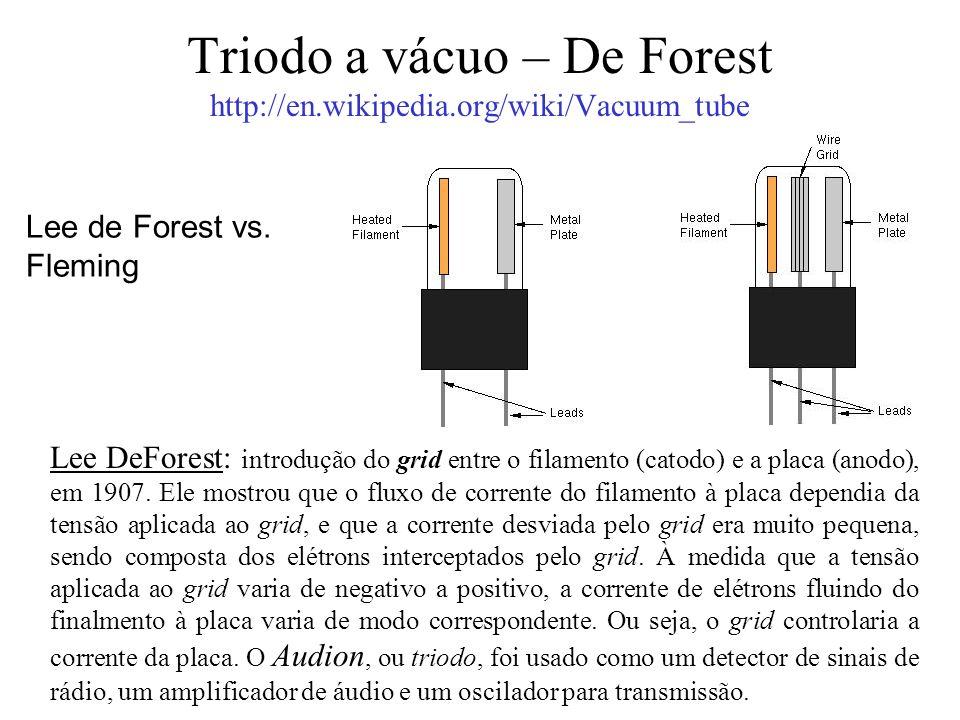 Triodo a vácuo – De Forest http://en.wikipedia.org/wiki/Vacuum_tube