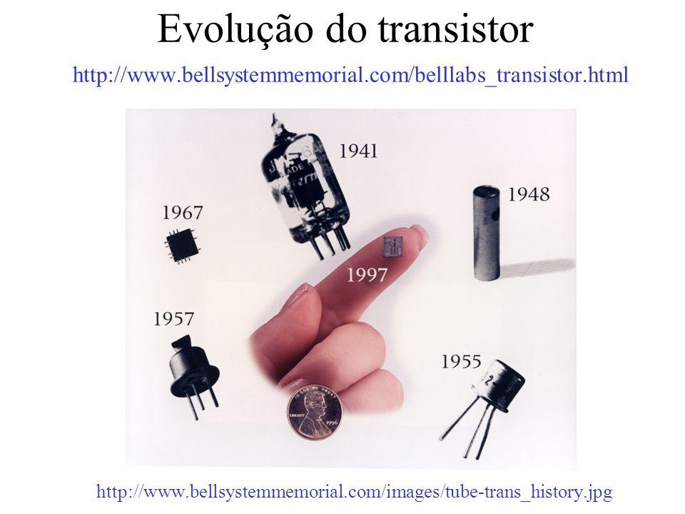 Evolução do transistor http://www. bellsystemmemorial
