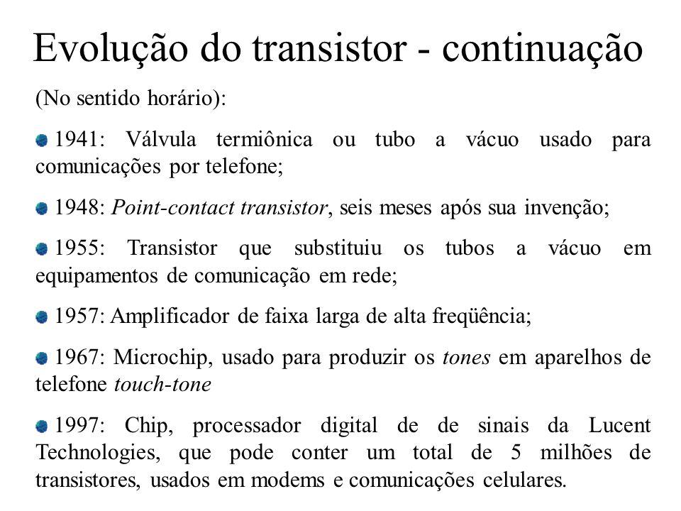Evolução do transistor - continuação