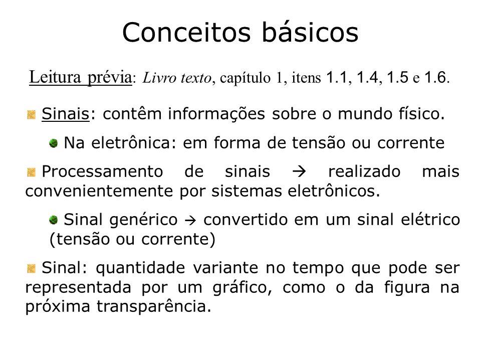 Conceitos básicos Leitura prévia: Livro texto, capítulo 1, itens 1.1, 1.4, 1.5 e 1.6. Sinais: contêm informações sobre o mundo físico.