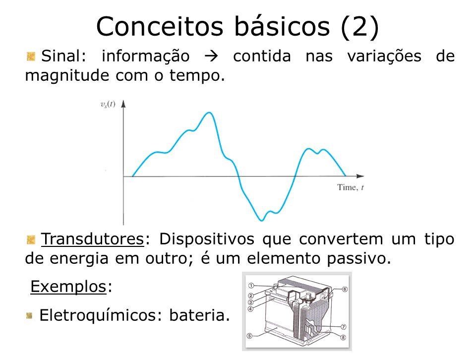 Conceitos básicos (2) Sinal: informação  contida nas variações de magnitude com o tempo.