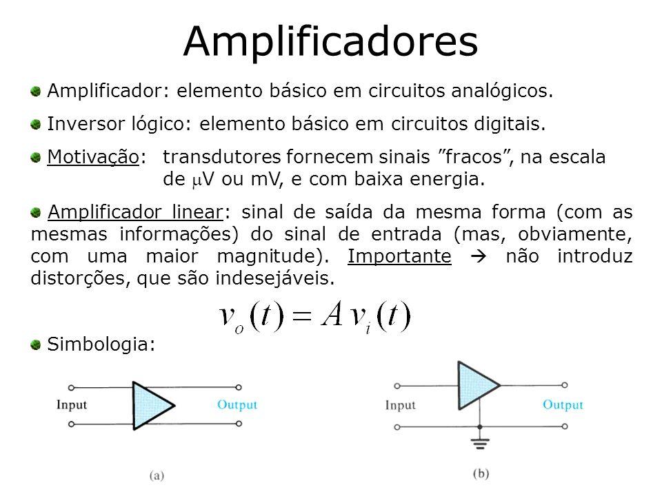 Amplificadores Amplificador: elemento básico em circuitos analógicos.