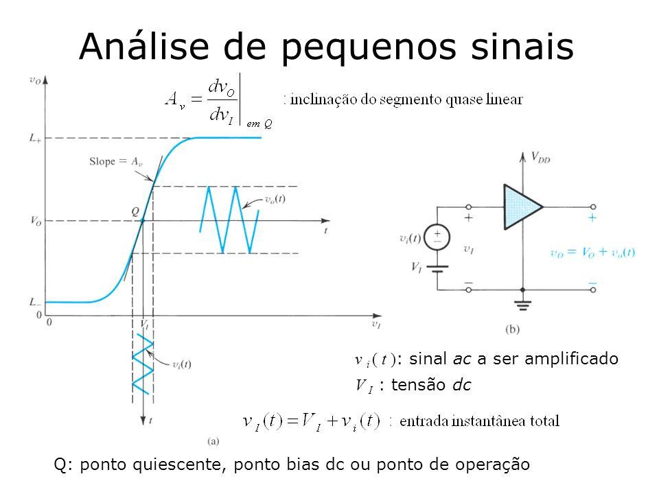Análise de pequenos sinais