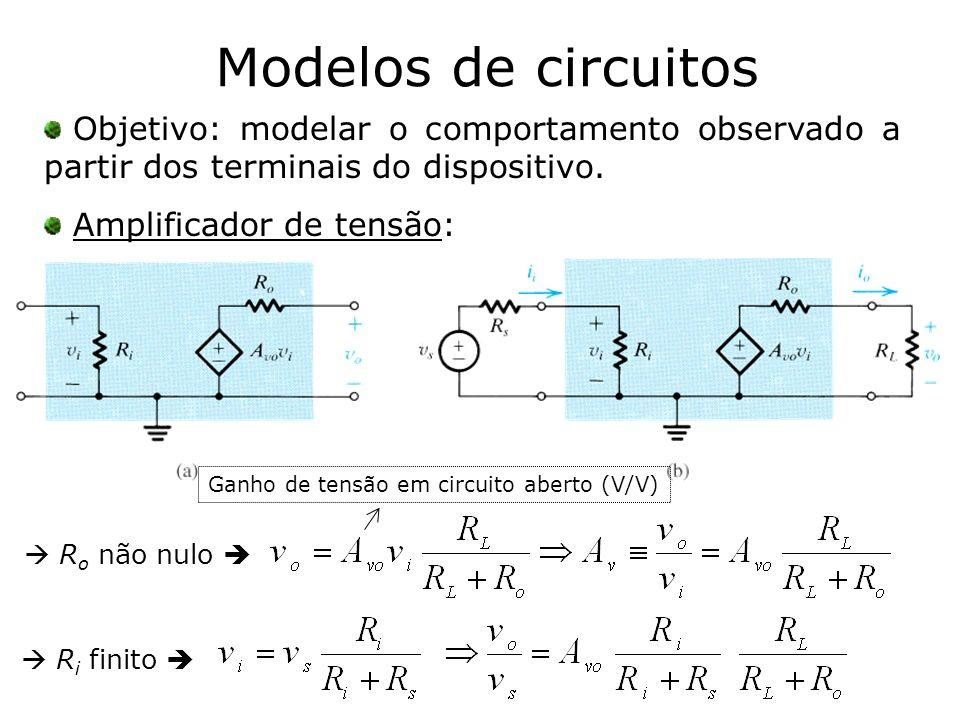 Ganho de tensão em circuito aberto (V/V)