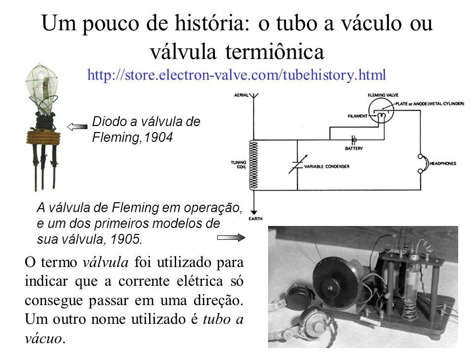 Um pouco de história: o tubo a váculo ou válvula termiônica http://store.electron-valve.com/tubehistory.html
