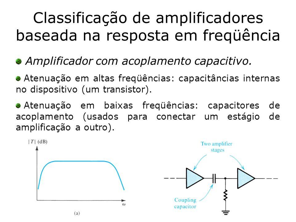 Classificação de amplificadores baseada na resposta em freqüência
