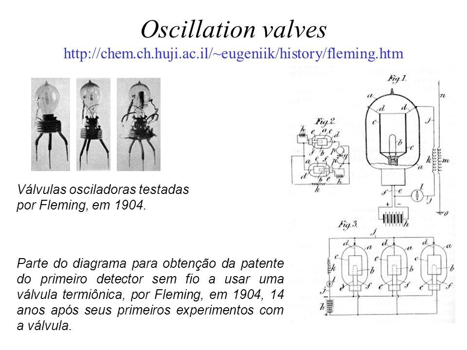 Oscillation valves http://chem. ch. huji. ac
