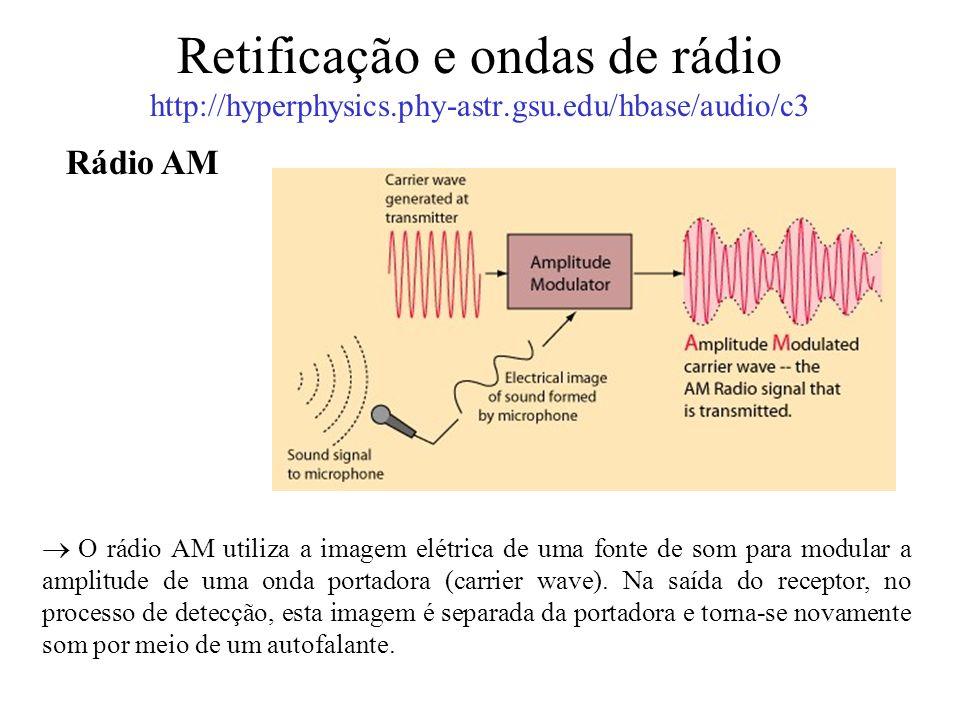 Retificação e ondas de rádio http://hyperphysics. phy-astr. gsu