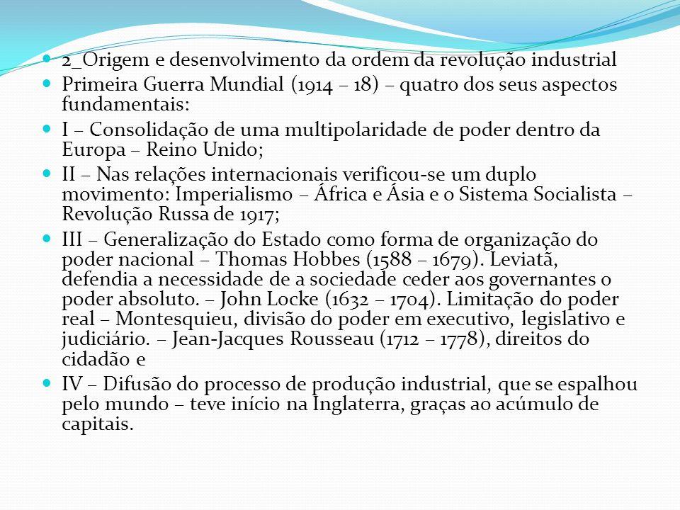 2_Origem e desenvolvimento da ordem da revolução industrial