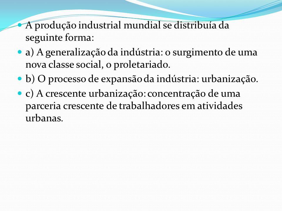 A produção industrial mundial se distribuía da seguinte forma: