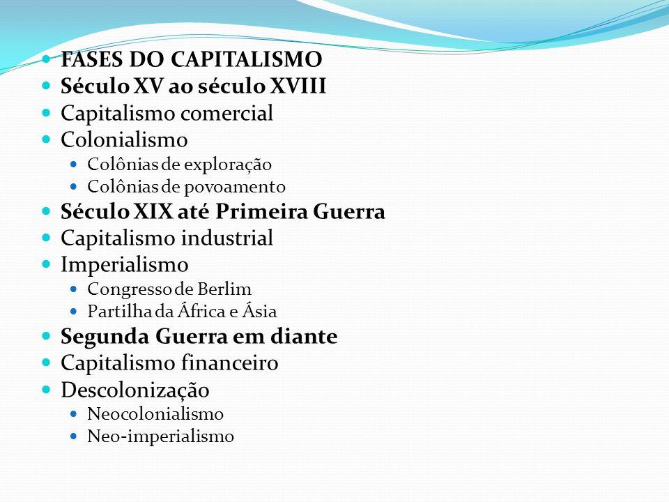 Século XV ao século XVIII Capitalismo comercial Colonialismo