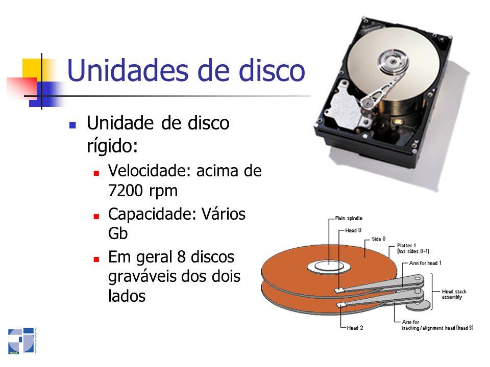 Unidades de disco Unidade de disco rígido: