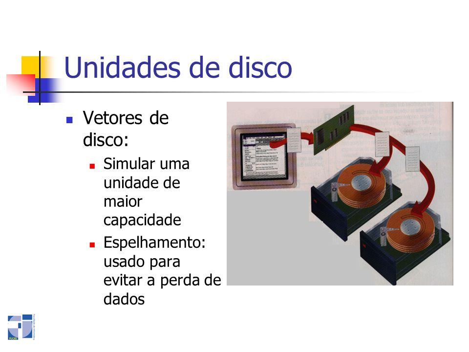 Unidades de disco Vetores de disco: