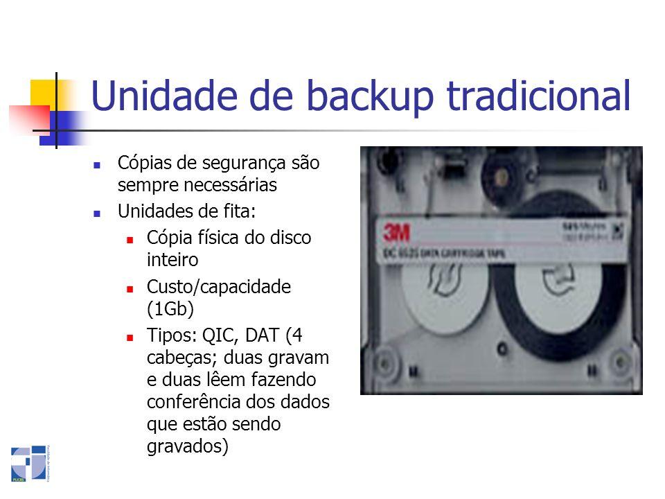 Unidade de backup tradicional