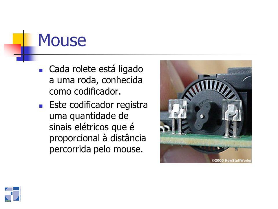 Mouse Cada rolete está ligado a uma roda, conhecida como codificador.