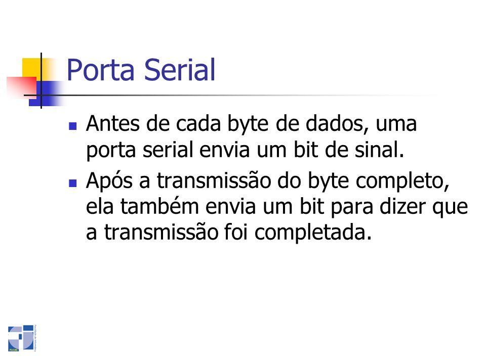 Porta Serial Antes de cada byte de dados, uma porta serial envia um bit de sinal.