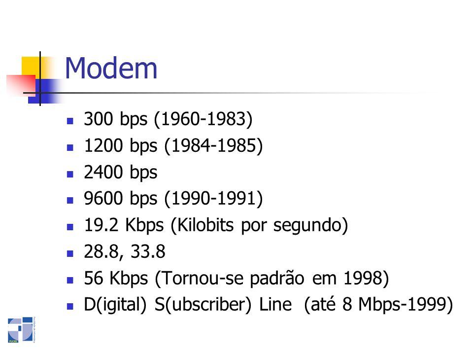 Modem 300 bps (1960-1983) 1200 bps (1984-1985) 2400 bps