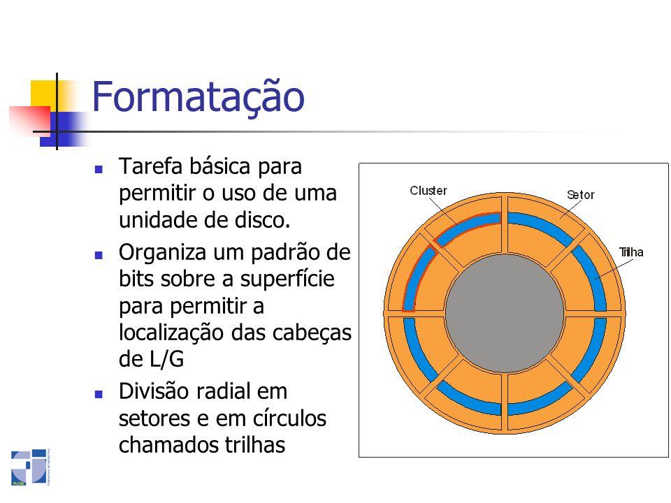Formatação Tarefa básica para permitir o uso de uma unidade de disco.