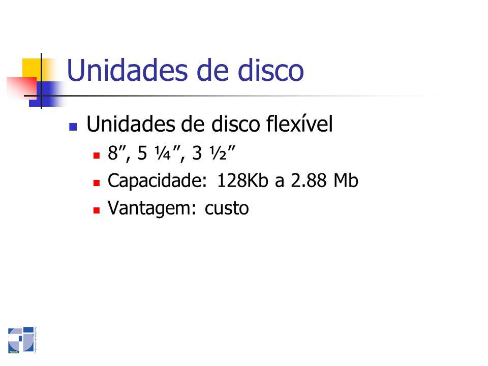 Unidades de disco Unidades de disco flexível 8 , 5 ¼ , 3 ½