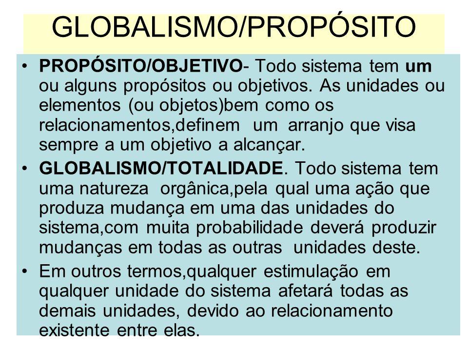 GLOBALISMO/PROPÓSITO