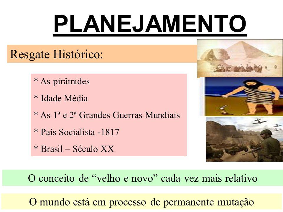 PLANEJAMENTO Resgate Histórico: