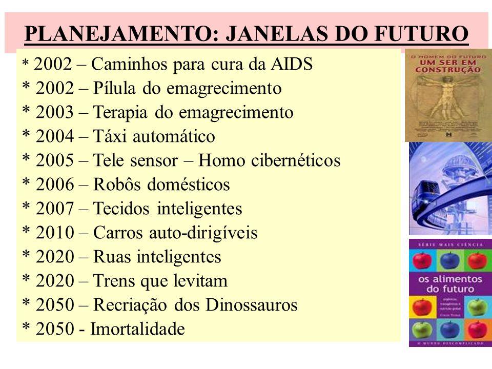 PLANEJAMENTO: JANELAS DO FUTURO