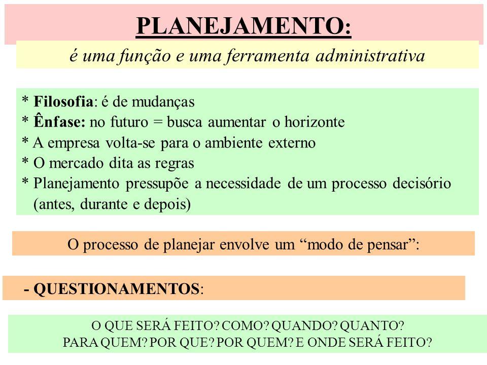 PLANEJAMENTO: é uma função e uma ferramenta administrativa