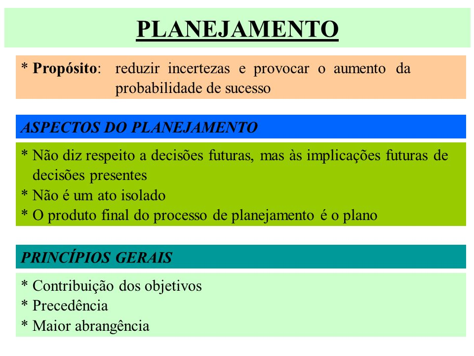 PLANEJAMENTO * Propósito: reduzir incertezas e provocar o aumento da
