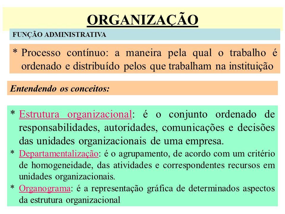 ORGANIZAÇÃOFUNÇÃO ADMINISTRATIVA. * Processo contínuo: a maneira pela qual o trabalho é ordenado e distribuído pelos que trabalham na instituição.
