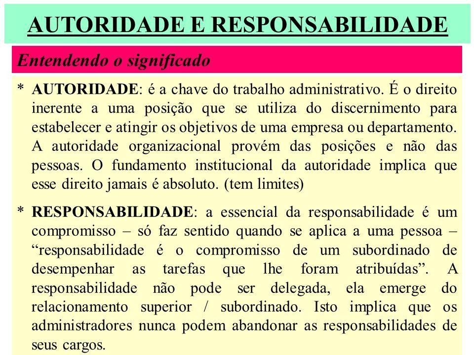 AUTORIDADE E RESPONSABILIDADE