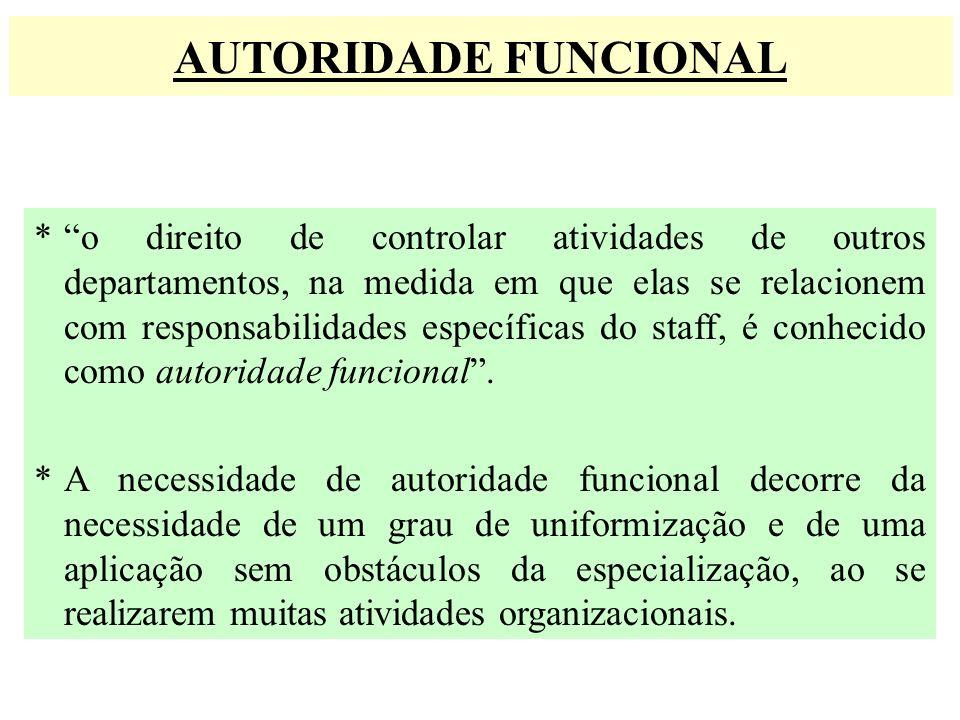 AUTORIDADE FUNCIONAL