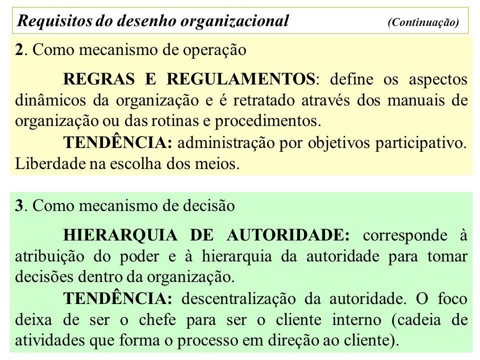 Requisitos do desenho organizacional (Continuação)