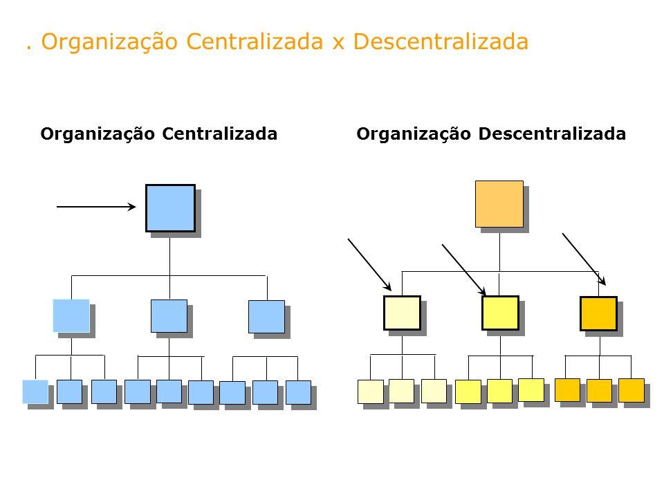 . Organização Centralizada x Descentralizada
