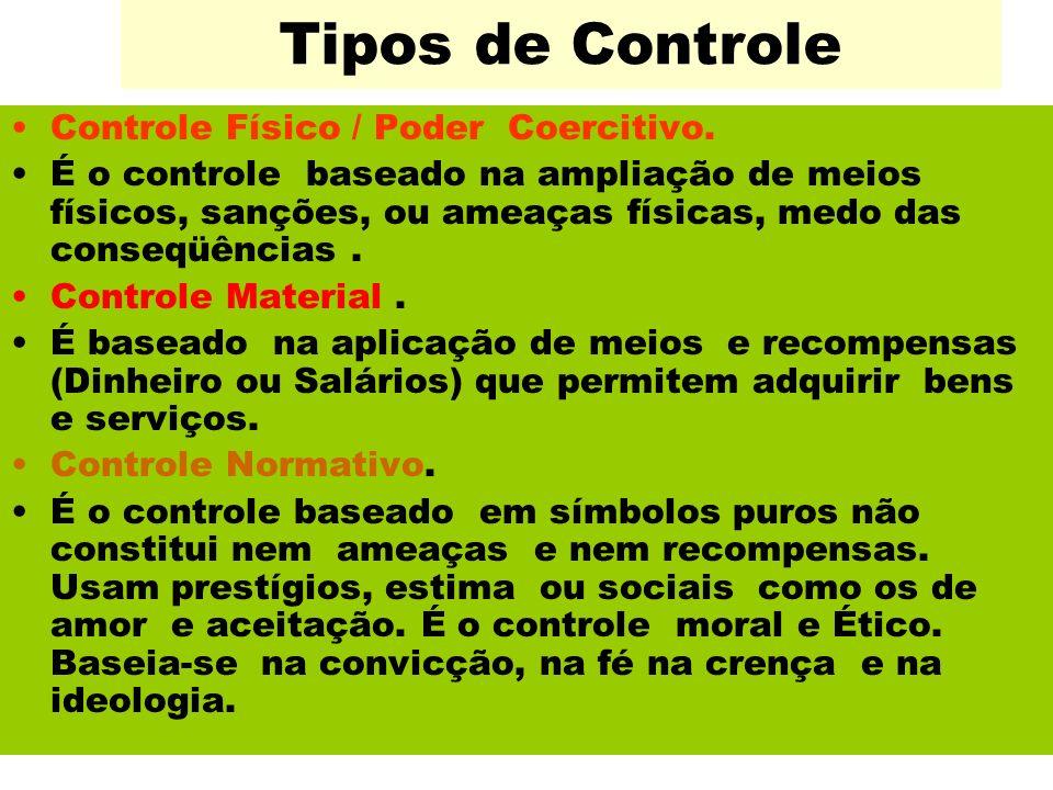 Tipos de Controle Controle Físico / Poder Coercitivo.