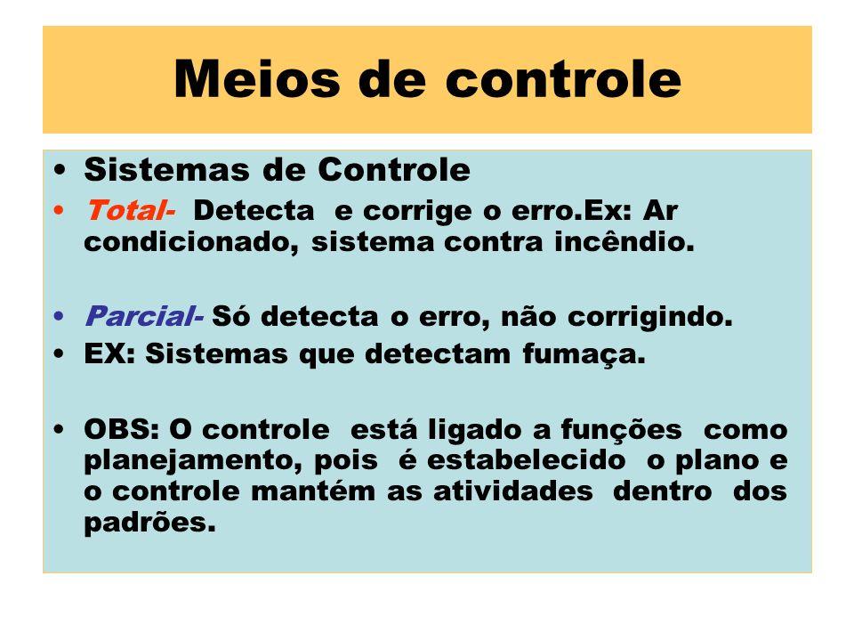 Meios de controle Sistemas de Controle
