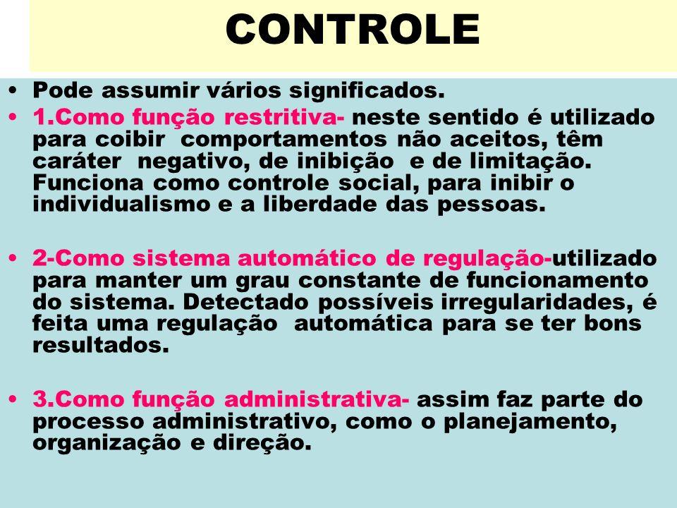 CONTROLE Pode assumir vários significados.