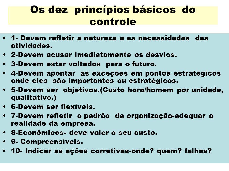 Os dez princípios básicos do controle